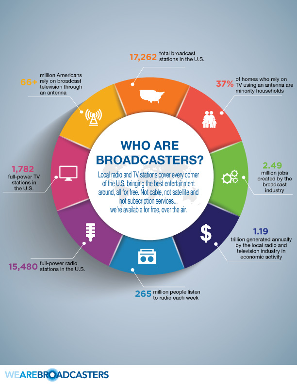 wearebroadcasters_2016_infographic